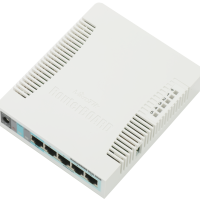 rb951g router